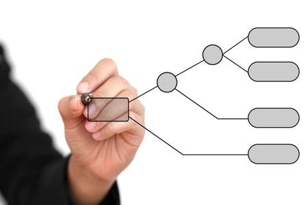 businesswoman writing blank decision tree for business analyze