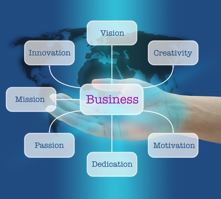 Hand Hold Building World Business Concept on Diagram Virtual Interface