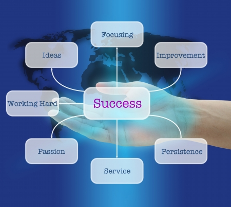 Photo pour Hand Hold Seven Keys to Success in World Business Concept on Diagram Virtual Interface - image libre de droit