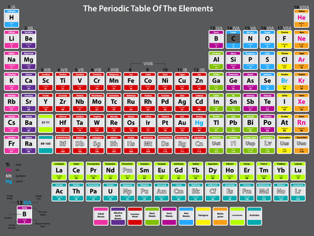 Periodic table of elements detailed with atom data