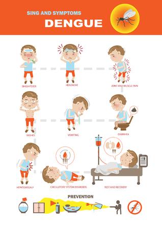 Illustration pour Dengue fever symptoms infographics - image libre de droit