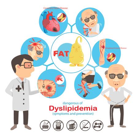 Ilustración de Dyslipidemia info graphic.icon vector illustration  - Imagen libre de derechos