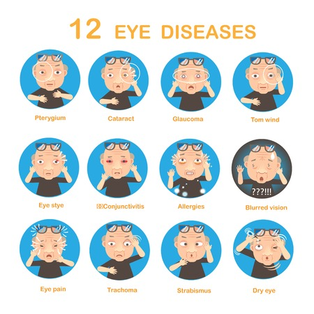 Illustration pour Sick Eye Old Man diseases Circle, vector illustration - image libre de droit