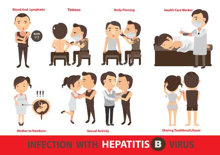 Illustration pour Hepatitis infection.cartoon vector illustration. - image libre de droit