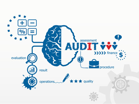 Audit - analyze the financial statement of a company. Several possible outcomes of performing an audit
