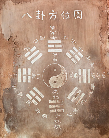 Bagua  eight trigrams used in Taoist cosmology to represent the fundamental principles of reality.