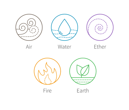 Ilustración de Ayurveda elements water, fire, air, earth and ether icons isolated on white. - Imagen libre de derechos