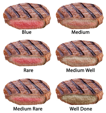 Different types of beef steaks isolated on a white background.