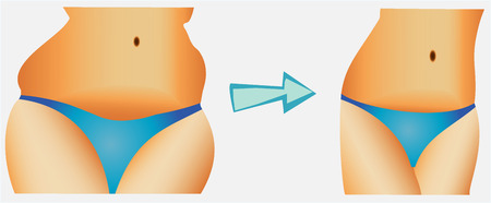 Female waist  Beauty diet before after  Diet and health