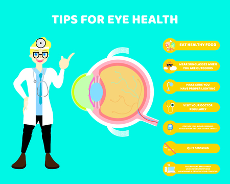 male doctor with eyeball, internal organs anatomy body part nervous system, health care concept infographic, vector illustration cartoon flat character design clip art