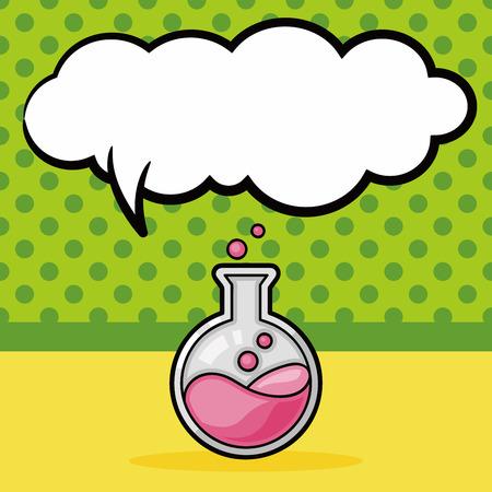 poison doodle, speech bubble