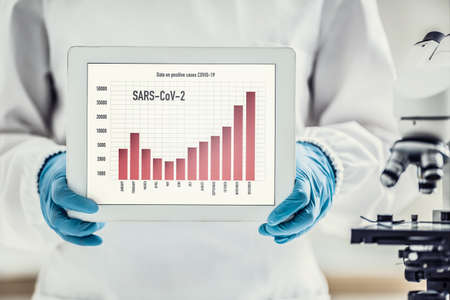 Photo pour Negative development of SARS Cov-2 chart on a tablet in the hands of a laboratory worker. - image libre de droit