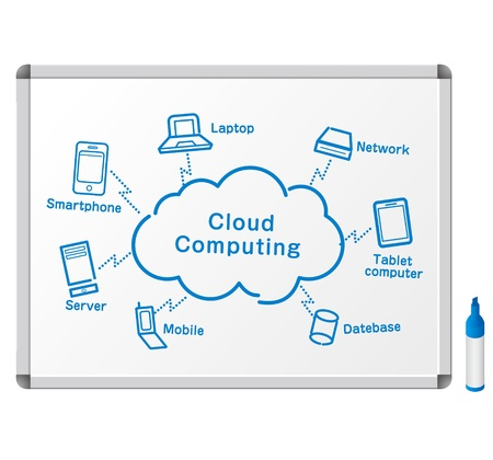 Cloud Computing drawing sketch on the white board