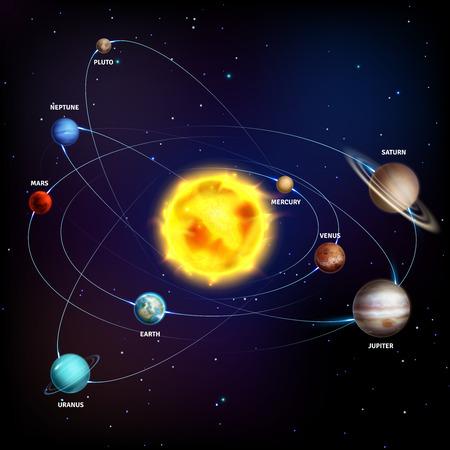 Illustration pour Solar system. Realistic planets space galaxy universe sun jupiter saturn mercury neptune venus uranus orbit 3d vector education cosmos poster - image libre de droit
