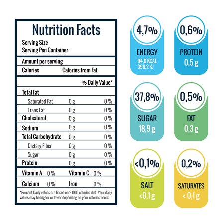 Illustration for nutrition facts infographic data vector illustration design - Royalty Free Image