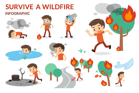 Survive a Wildfire. Forest fire. Danger of wildfire.