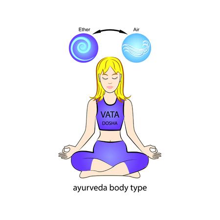 Illustration pour Ayurvedic human body type - Vata dosha. Ether and air. Vector illustration. - image libre de droit