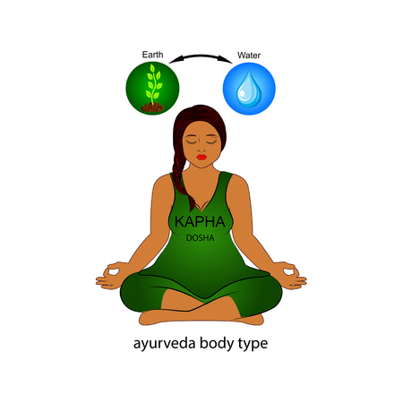 Illustration pour Ayurvedic human body type - Kapha dosha. Earth and water. Vector illustration. - image libre de droit