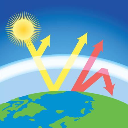 Ilustración de scheme of greenhouse effect - sunshine heat the Ð•arth - Imagen libre de derechos