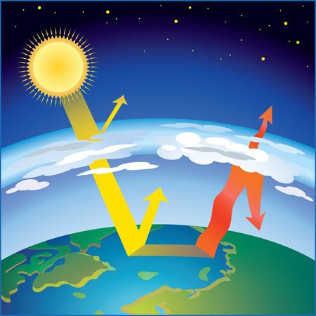 Illustration pour scheme of greenhouse effect - sunshine heat the Earth - image libre de droit