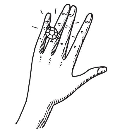 Ring on the ring finger