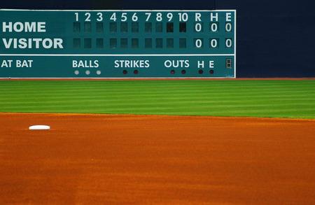 Retro baseball scoreboard, with field in foreground
