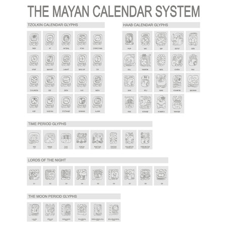 Illustration for Mayan Calendar System and associated glyphs - Royalty Free Image
