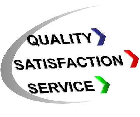 Illustration pour label quality,satisfaction,sevice - image libre de droit