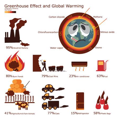 Ilustración de Greenhouse Effect and Global warming infographic elements. Illustration flat design. - Imagen libre de derechos