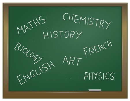 Illustration depicting a green chalk board with a variety of school subjects written on it in white chalk.