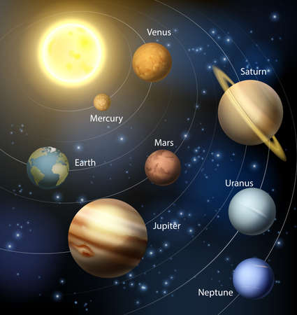 Illustration pour The solar system with the planets orbiting the sun and the text of the planets names - image libre de droit