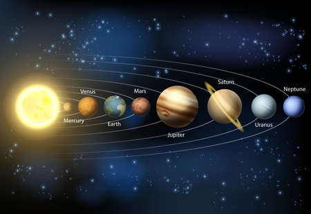 Illustration pour A diagram of the planets in our solar system with the planets names - image libre de droit