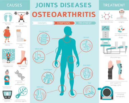Ilustración de Joints diseases. Arthritis, osteoarthritis symptoms, treatment icon set. Medical infographic design. Vector illustration - Imagen libre de derechos