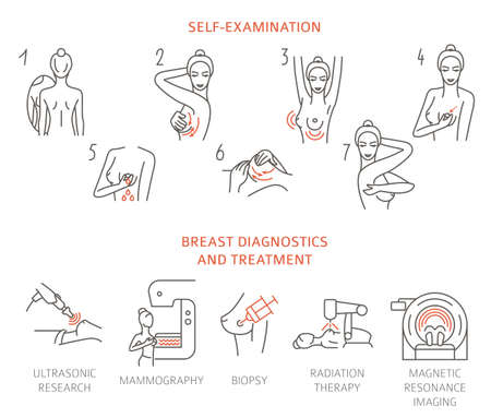 Illustration pour Breast cancer, medical infographic. Diagnostics, symptoms, self examination. Women`s health set. Vector illustration - image libre de droit