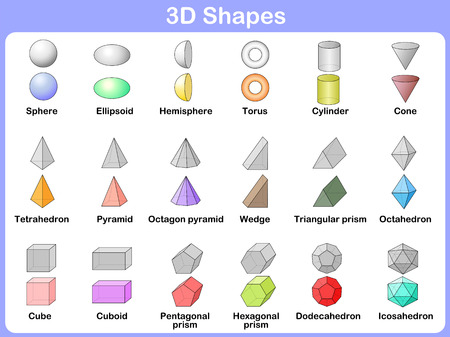 Ilustración de shape 3d : Learning the 3D shapes for kids - Imagen libre de derechos
