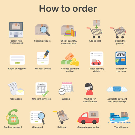 Illustration for How to order - shopping process of purchasing - Royalty Free Image