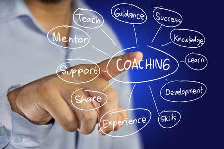 Foto de Business concept image of a businessman pointing Coaching icon on virtual screen over blue background - Imagen libre de derechos