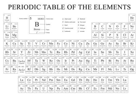 Illustrazione per Periodic Table of the Elements in black and white  Vector image - Immagini Royalty Free