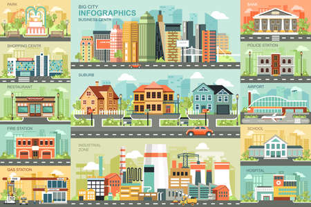 Illustration pour City life flat infographic vector design template. Can be used for green city, recreation zone, city buildings, industrial zone, city transport, suburb, citizen, business center, school, hospital. - image libre de droit