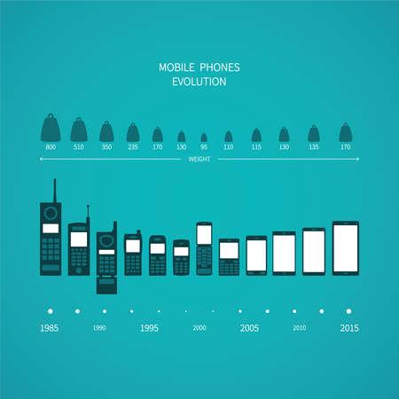 Illustration pour Mobile phone evolution vector concept in flat style - image libre de droit