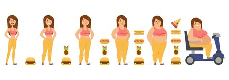 Illustration pour Stages of obesity process vector illustration, woman cartoon character body transformation to overweight obese person in carriage. Girl becomes fat because of taco, pizza, burger and hot dog eating. - image libre de droit