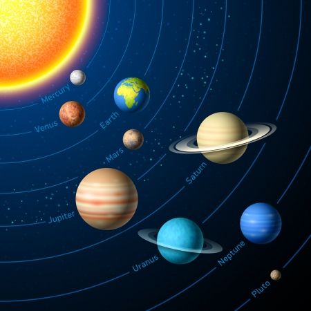 Solar System planets mural