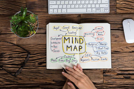 Foto de Elevated View Of A Human Hand With Mind Map Concept On Notebook - Imagen libre de derechos