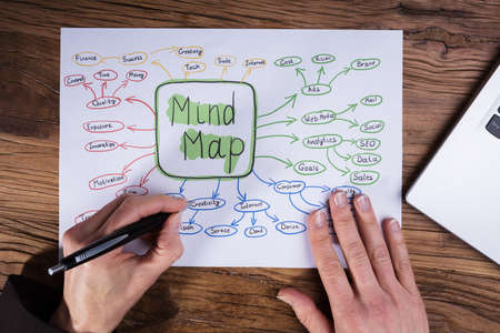 Foto de Businessperson's Hand Drawing Mind Map On Placard - Imagen libre de derechos