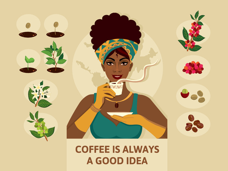 Ilustración de Poster with a woman in an elegant clothes, who holds a cup of coffee. Process of planting and growing a coffee tree and beans. Stylish illustration coffee growing process for interior design or magazine. - Imagen libre de derechos