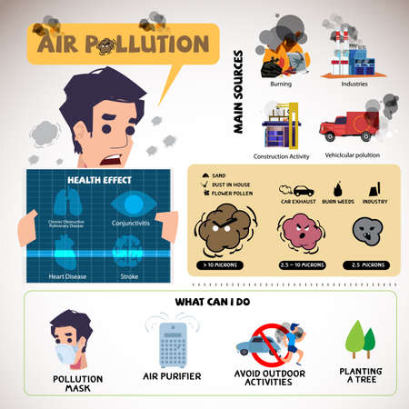 Ilustración de Air pollution infographic - vector illustration - Imagen libre de derechos