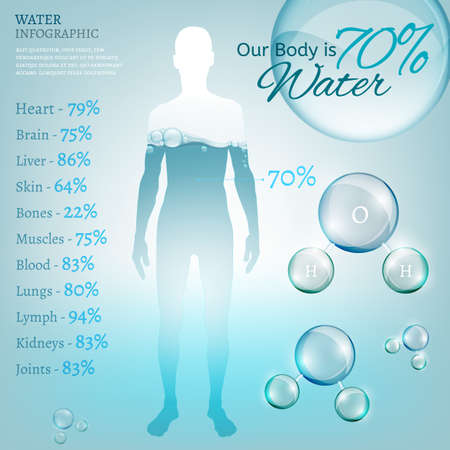 Photo pour Water is the driving force of all nature. The illustration of bio infographics with water molecule in transparent style. Ecology and biochemistry concept. Drink more water! Vector image. - image libre de droit