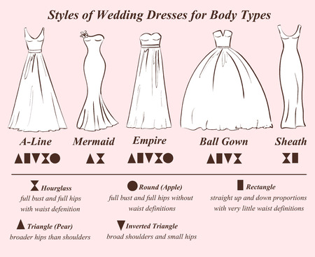 Foto de Set of wedding dress styles for female body shape types. Wedding dress infographic. - Imagen libre de derechos