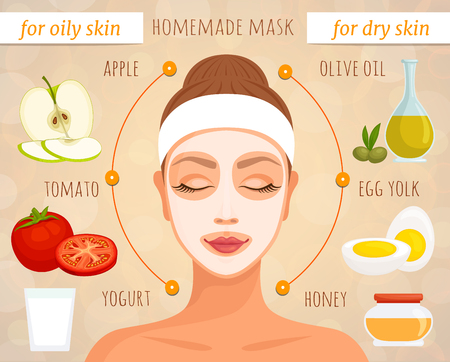 Illustration pour A recipe for a cosmetic homemade mask for dry and oily skin. Vector collage. Care for different skin types. - image libre de droit
