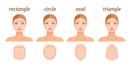 Vector banner with the image of the most common forms of female faces. Example of the shape of the face.
